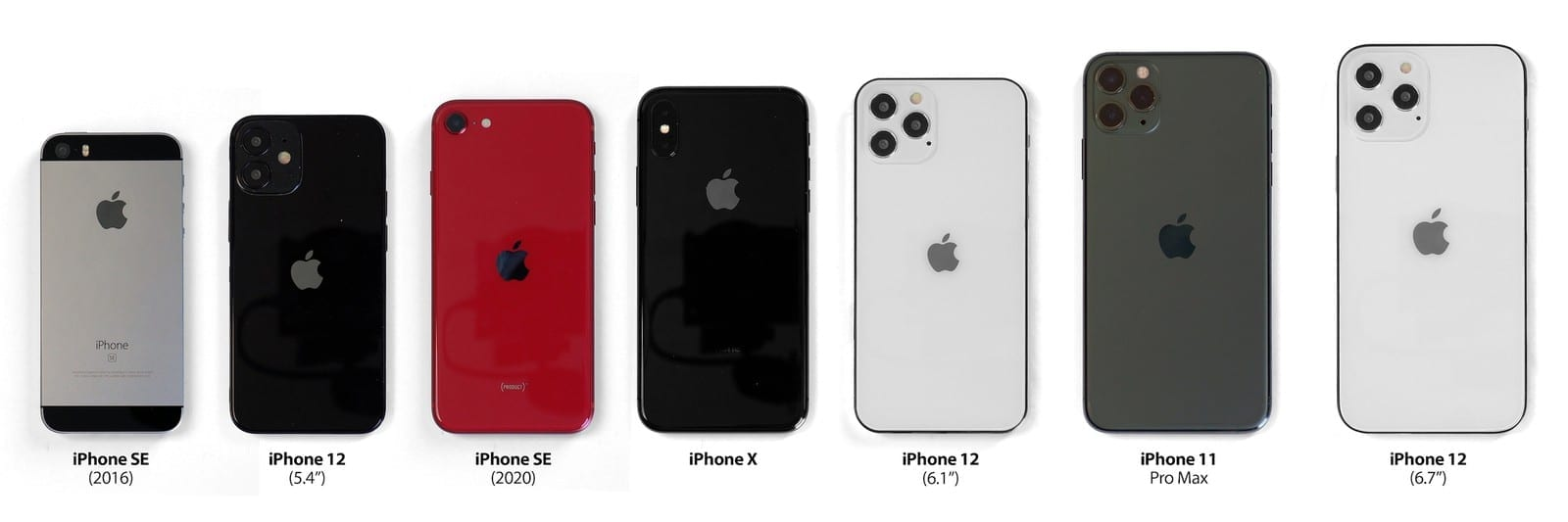 apple iphone 12 Lineup