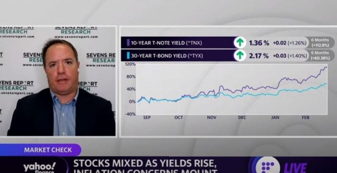 Stocks: We could see substantial growth in the coming quarters: Tom Essaye