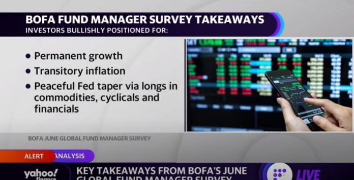 72% of fund managers say inflation is transitory: Bank of America survey