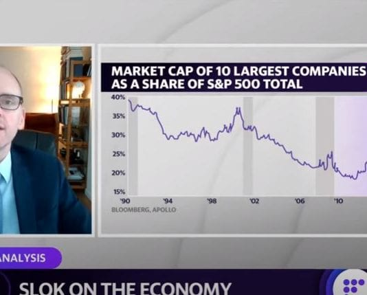 Torsten Slok discusses inflation, the Fed, and sectors to watch in 2021