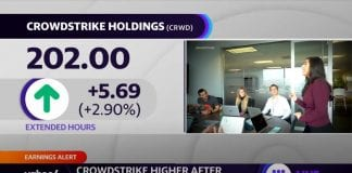 CrowdStrike higher after-hours following earnings report