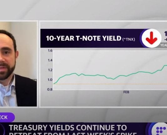 'Inflation is likely to increase over the course of the year': Economist