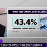 Biden plans to nearly double capital gains tax and raise minimum wage jobs for Fed contractors